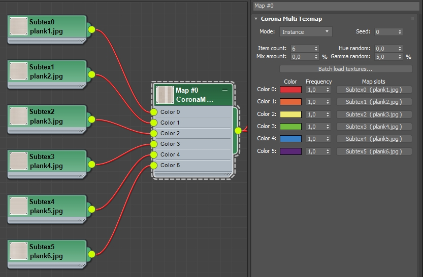 How to use the Corona MultiMap? : Corona Renderer Helpdesk for 3ds